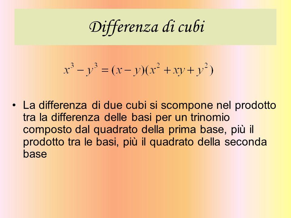 Differenza di cubi