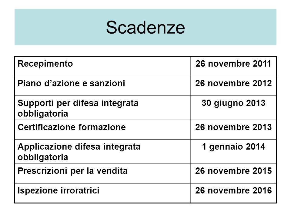 Scadenze Recepimento 26 novembre 2011 Piano d'azione e sanzioni