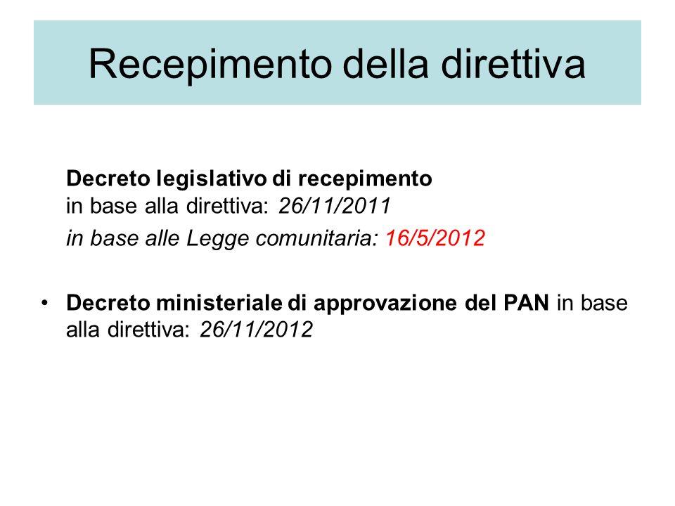 Recepimento della direttiva