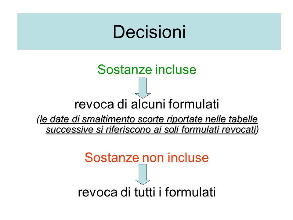 Decisioni Decisioni Sostanze incluse revoca di alcuni formulati