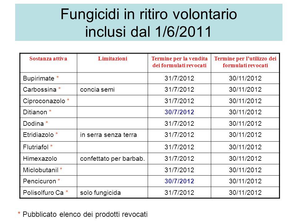 Fungicidi in ritiro volontario inclusi dal 1/6/2011