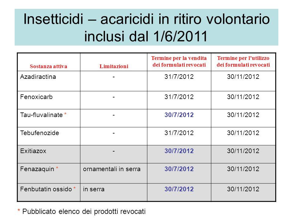 Insetticidi – acaricidi in ritiro volontario inclusi dal 1/6/2011
