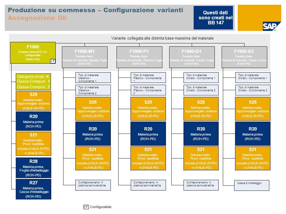 Produzione su commessa – Configurazione varianti Assegnazione Db