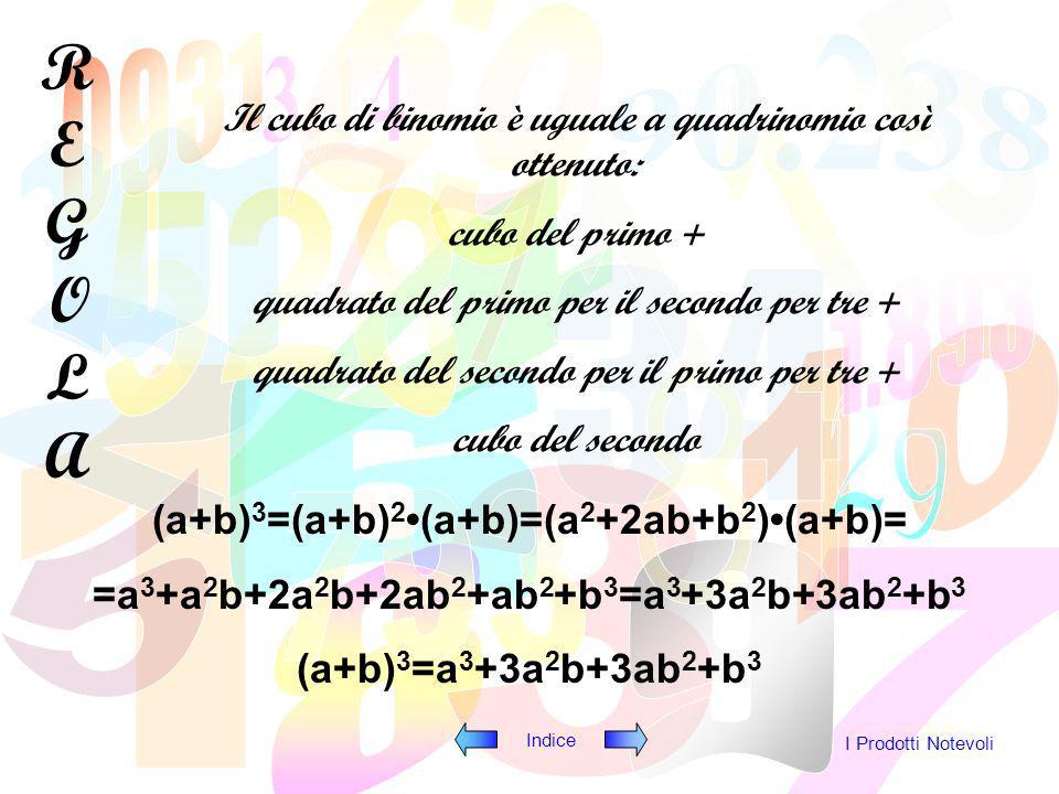 REGOLA (a+b)3=(a+b)2•(a+b)=(a2+2ab+b2)•(a+b)=