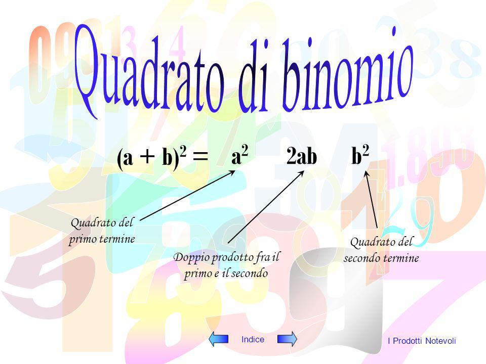 (a + b)2 = a2 2ab b2 Quadrato di binomio Quadrato del primo termine