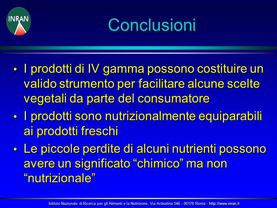 Conclusioni I prodotti di IV gamma possono costituire un valido strumento per facilitare alcune scelte vegetali da parte del consumatore.