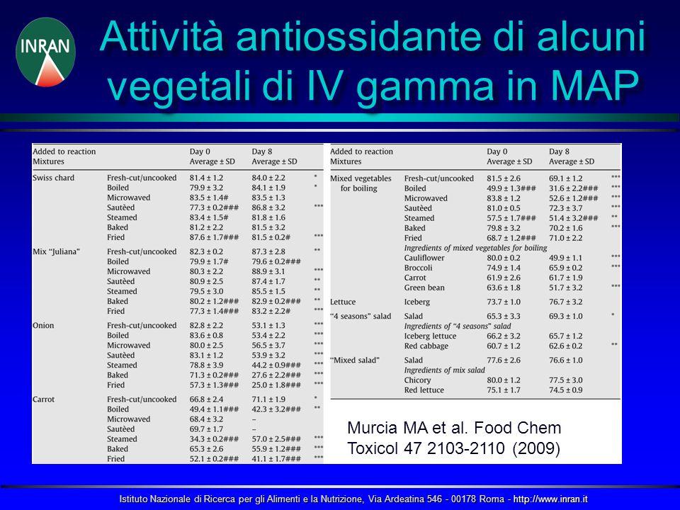 Attività antiossidante di alcuni vegetali di IV gamma in MAP