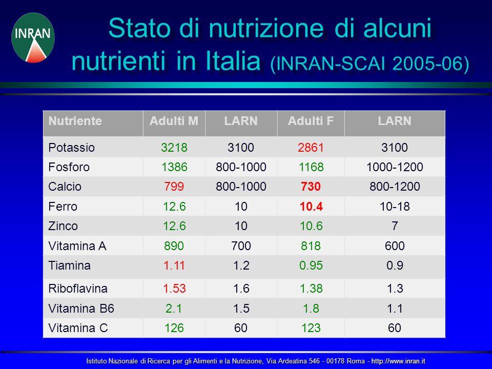 Stato di nutrizione di alcuni nutrienti in Italia (INRAN-SCAI 2005-06)