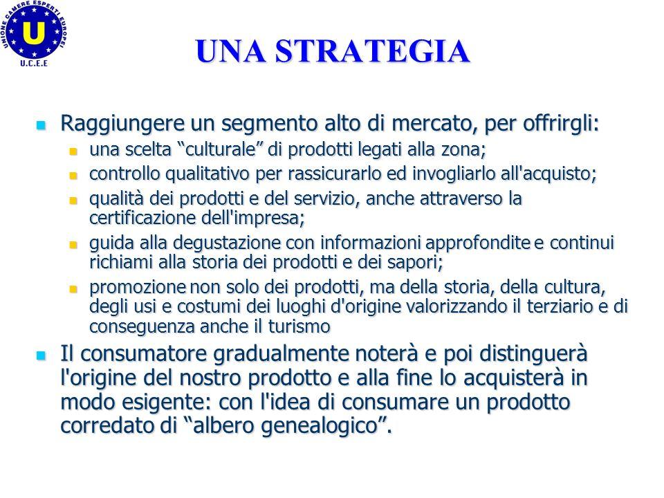 UNA STRATEGIA Raggiungere un segmento alto di mercato, per offrirgli: