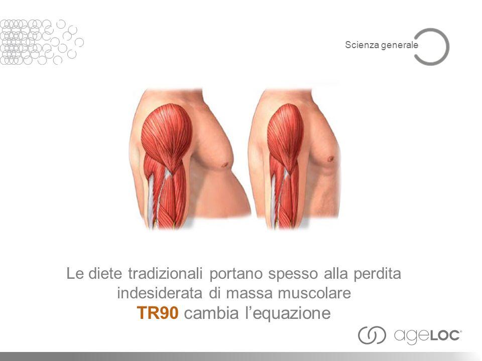 Scienza generale Le diete tradizionali portano spesso alla perdita indesiderata di massa muscolare.