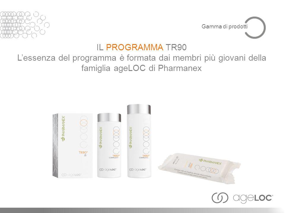 Gamma di prodotti IL PROGRAMMA TR90.