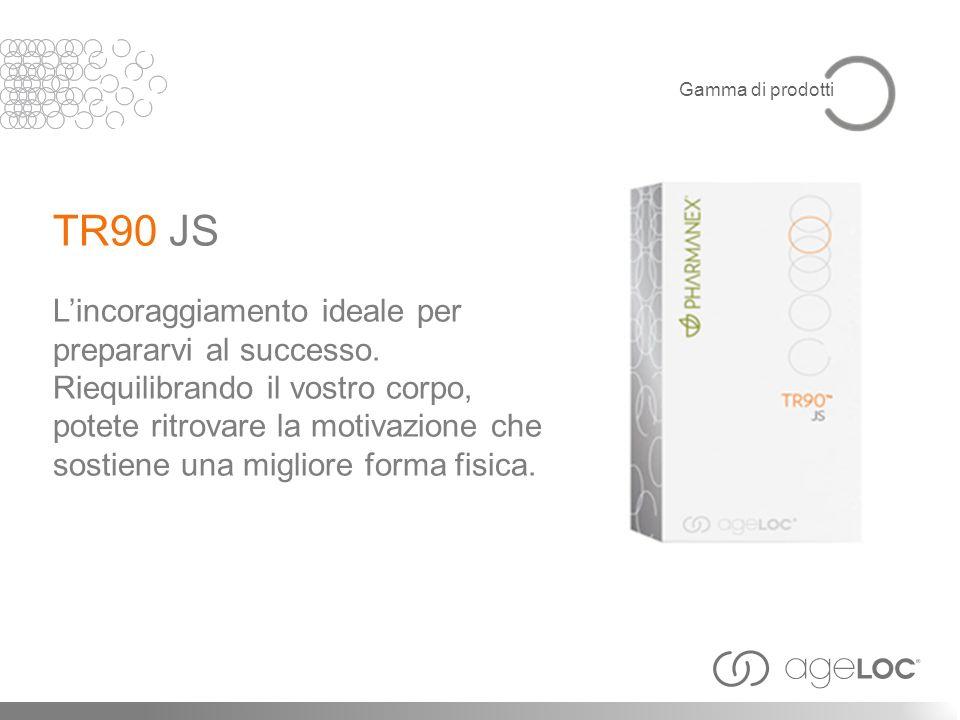 Gamma di prodotti TR90 JS.