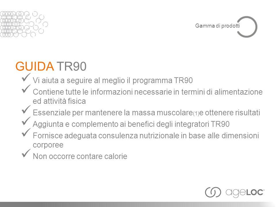 GUIDA TR90 Vi aiuta a seguire al meglio il programma TR90