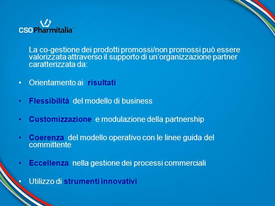 La co-gestione dei prodotti promossi/non promossi può essere valorizzata attraverso il supporto di un'organizzazione partner caratterizzata da:
