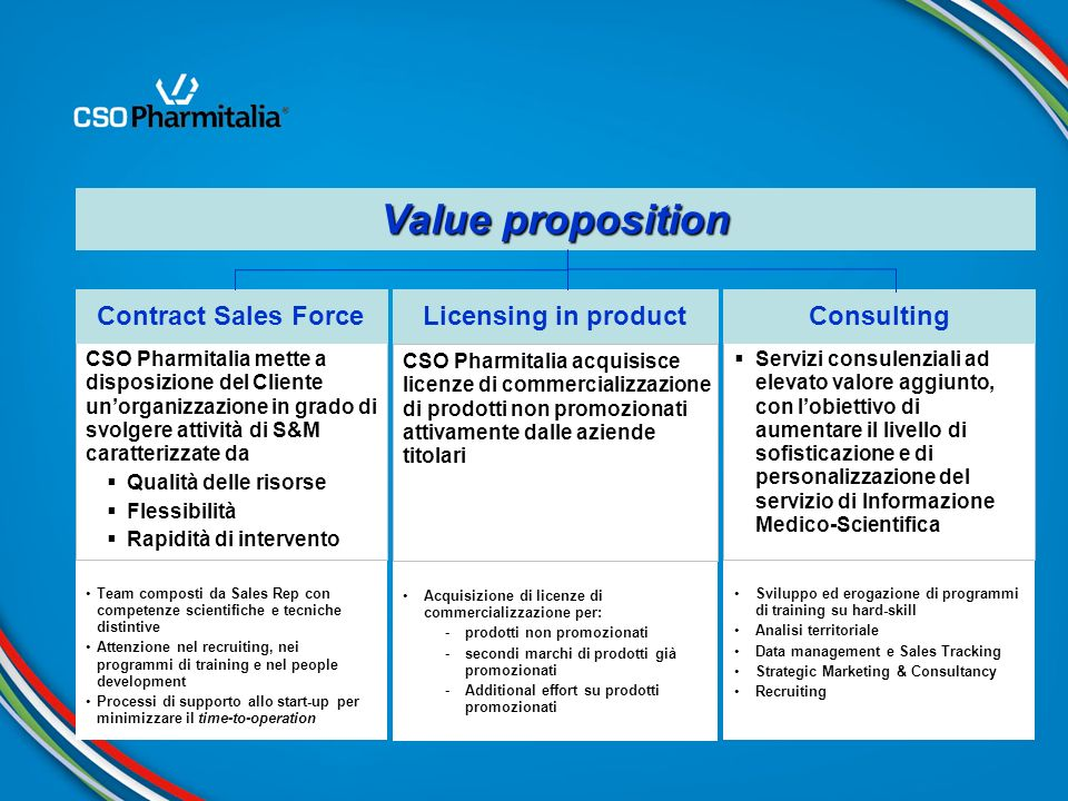 Value proposition Contract Sales Force Licensing in product Consulting