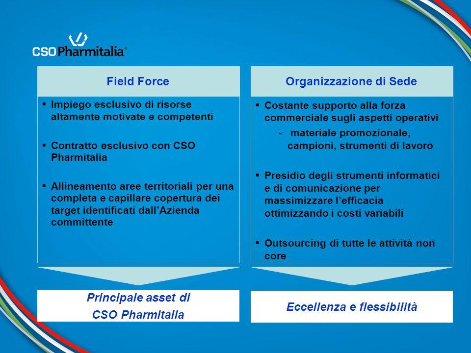 Organizzazione di Sede Eccellenza e flessibilità