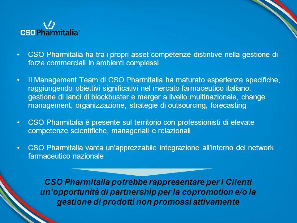 CSO Pharmitalia ha tra i propri asset competenze distintive nella gestione di forze commerciali in ambienti complessi