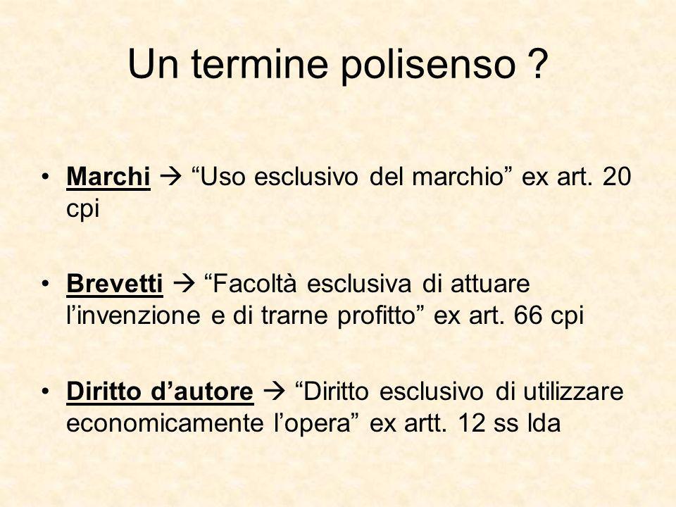 Un termine polisenso Marchi  Uso esclusivo del marchio ex art. 20 cpi.