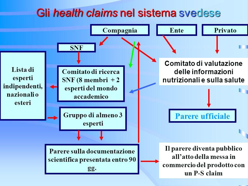 Gli health claims nel sistema svedese