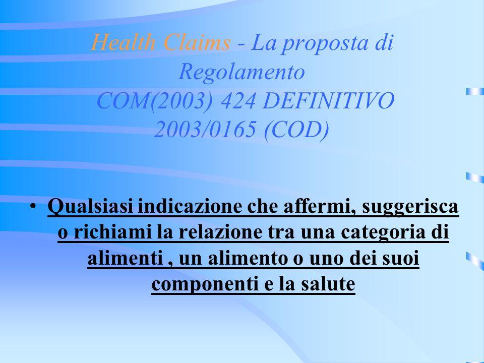 Health Claims - La proposta di Regolamento COM(2003) 424 DEFINITIVO 2003/0165 (COD)