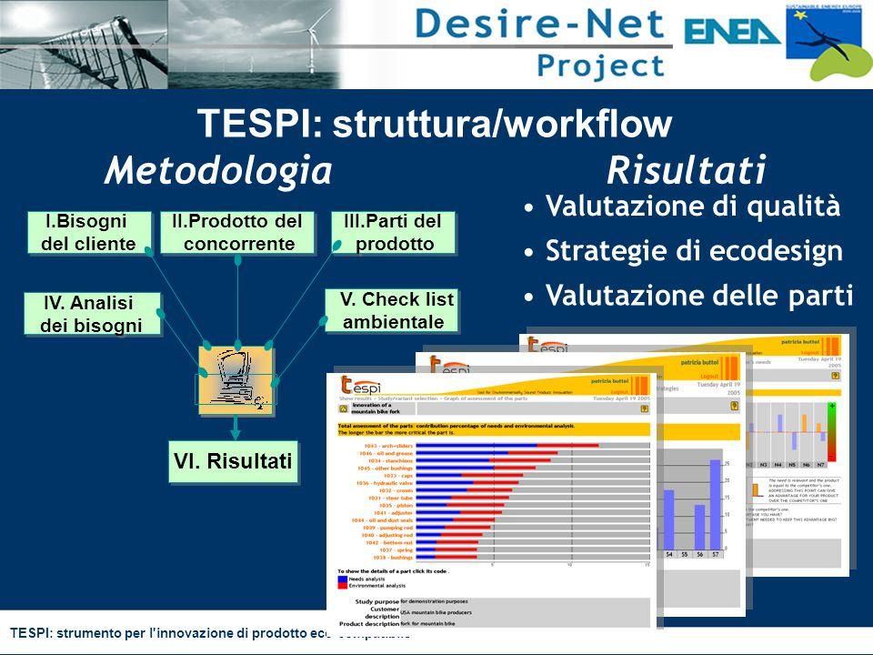 TESPI: struttura/workflow
