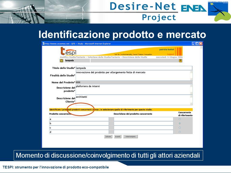 Identificazione prodotto e mercato
