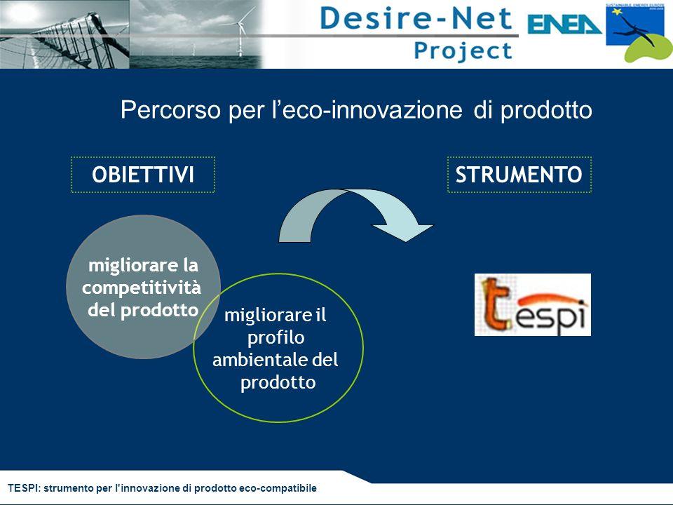 Percorso per l'eco-innovazione di prodotto