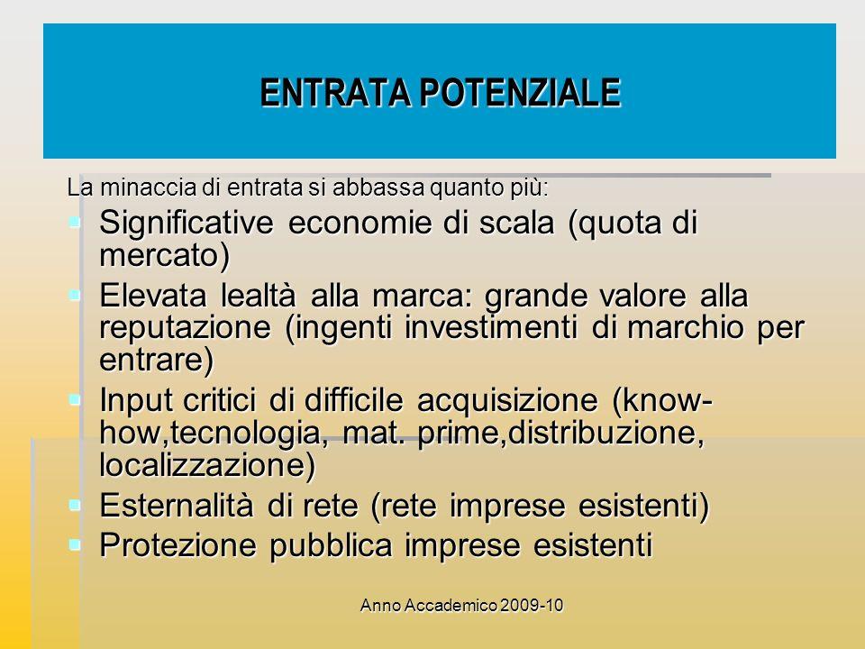 ENTRATA POTENZIALE Significative economie di scala (quota di mercato)