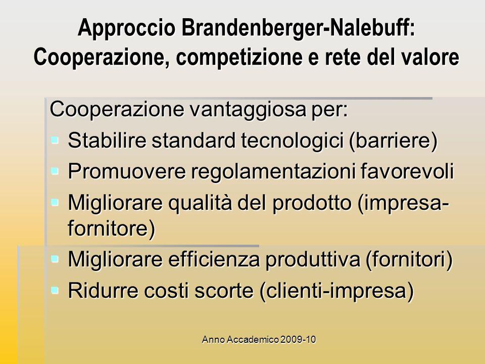 Approccio Brandenberger-Nalebuff: Cooperazione, competizione e rete del valore
