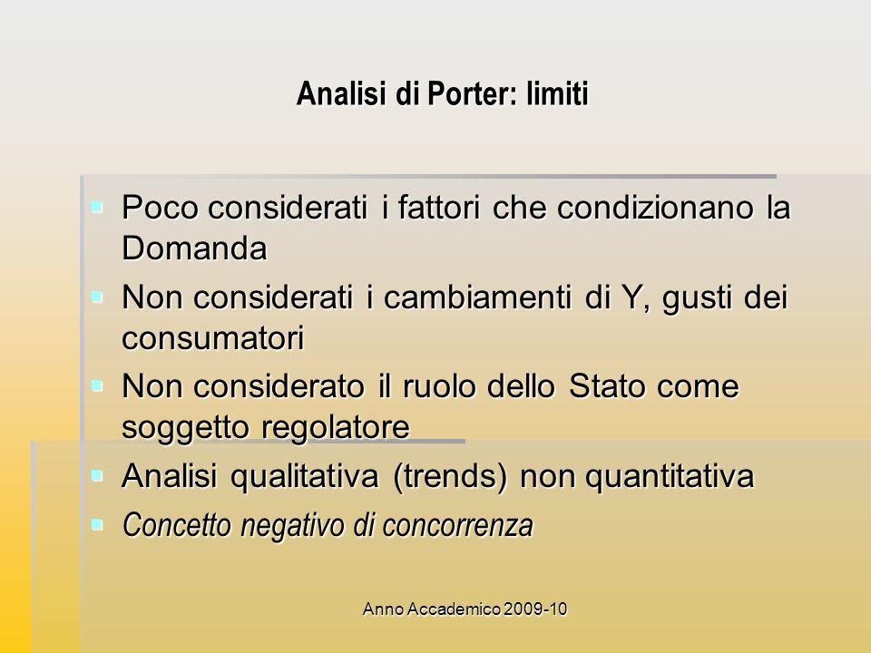Analisi di Porter: limiti