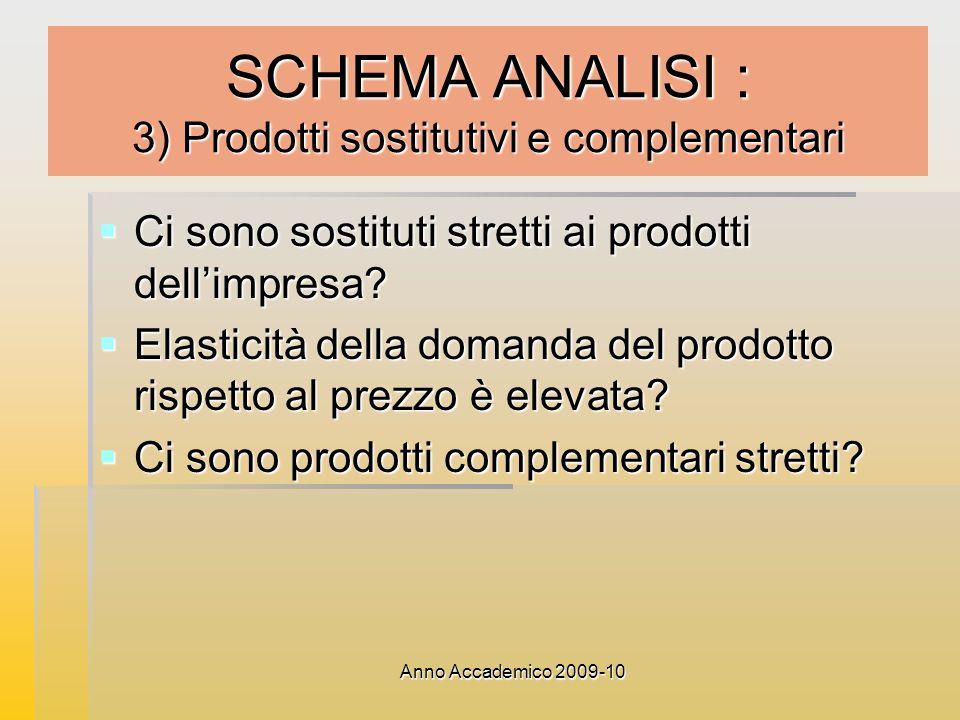 SCHEMA ANALISI : 3) Prodotti sostitutivi e complementari