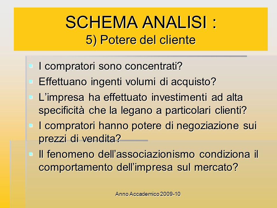 SCHEMA ANALISI : 5) Potere del cliente