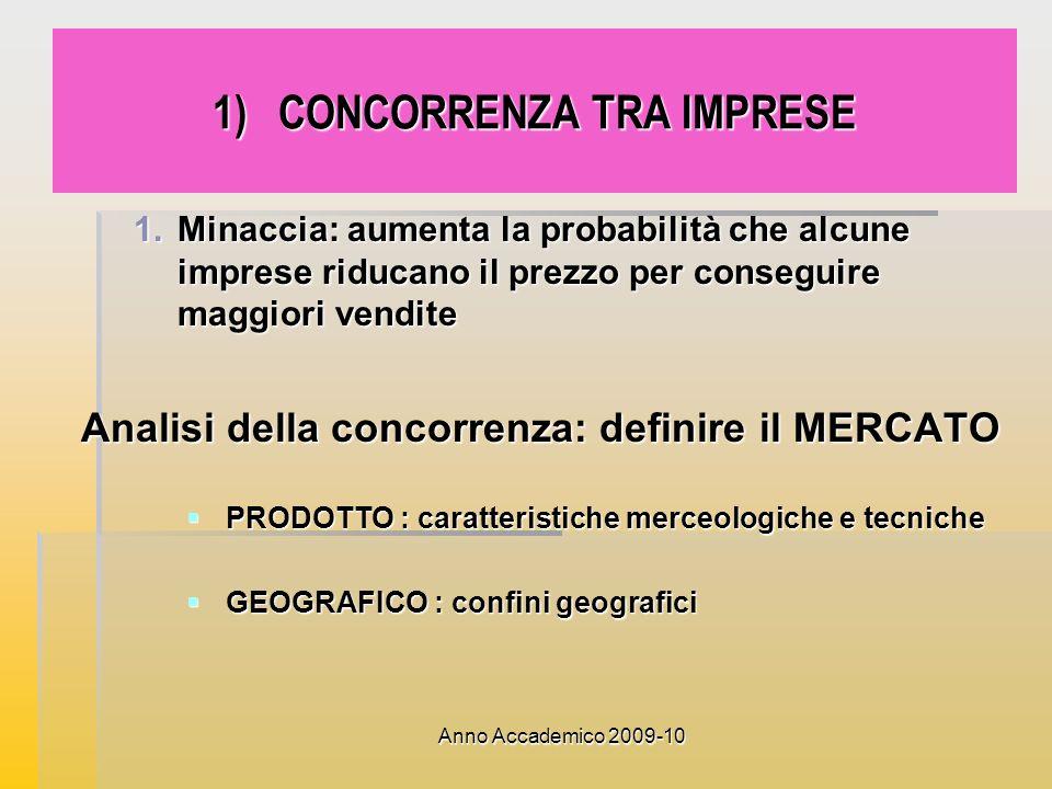 1) CONCORRENZA TRA IMPRESE