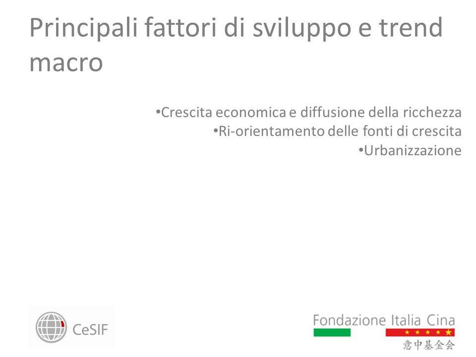 Principali fattori di sviluppo e trend macro