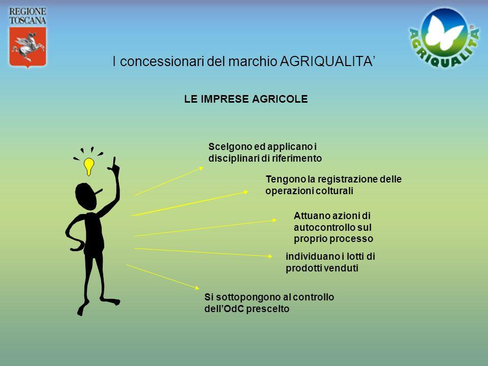 I concessionari del marchio AGRIQUALITA'