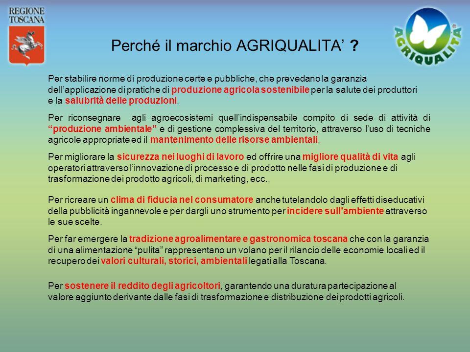 Perché il marchio AGRIQUALITA'