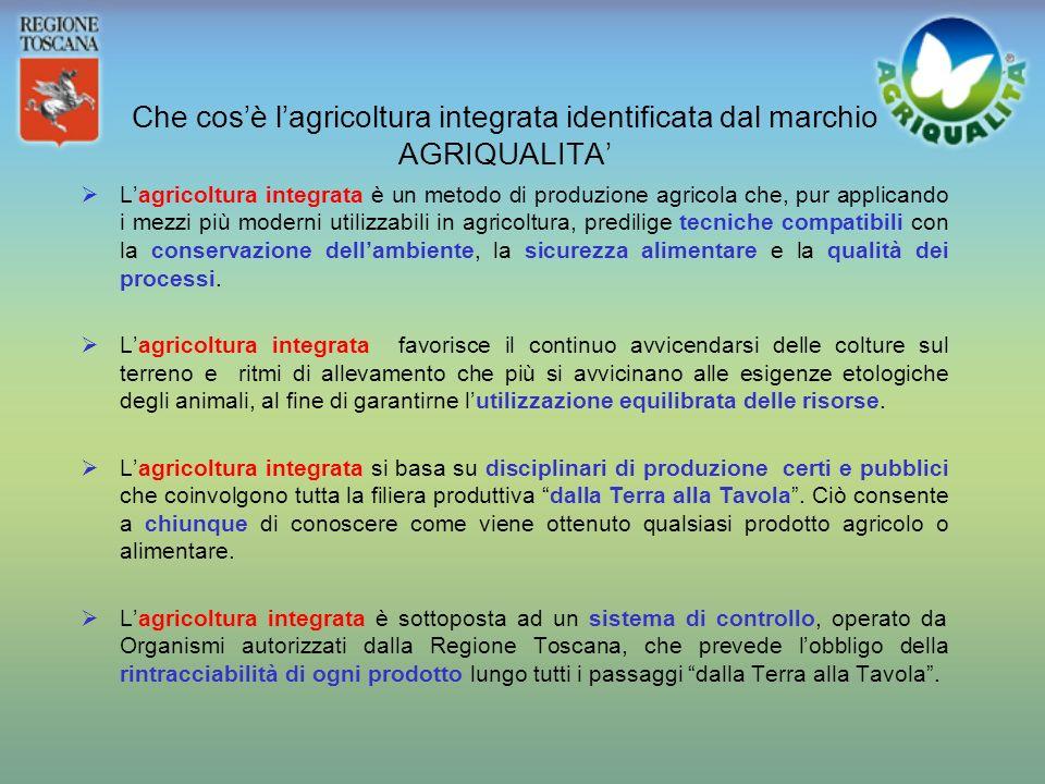 Che cos'è l'agricoltura integrata identificata dal marchio AGRIQUALITA'