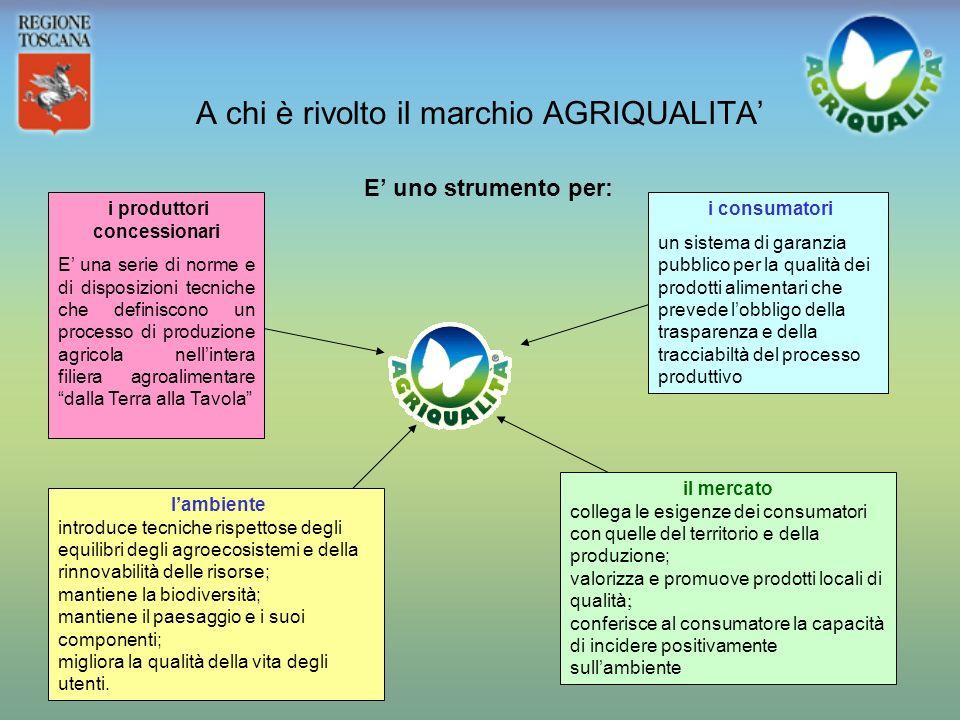 A chi è rivolto il marchio AGRIQUALITA'
