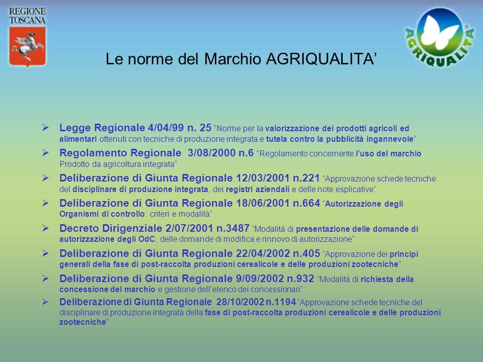 Le norme del Marchio AGRIQUALITA'