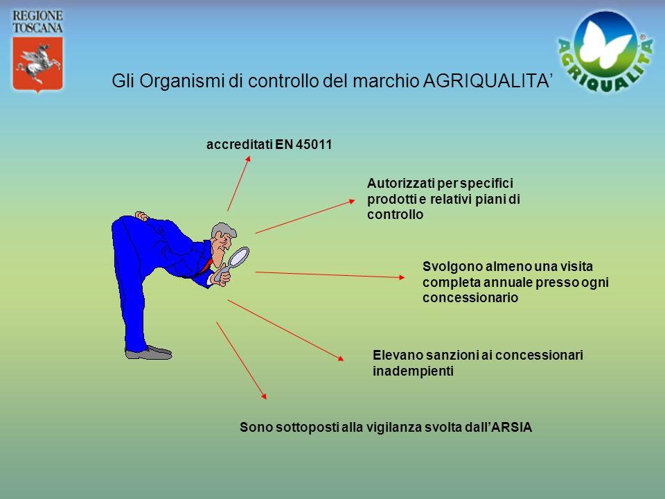 Gli Organismi di controllo del marchio AGRIQUALITA'