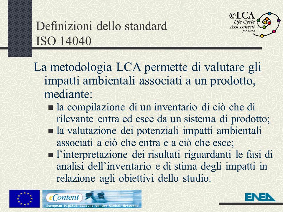 Definizioni dello standard ISO 14040