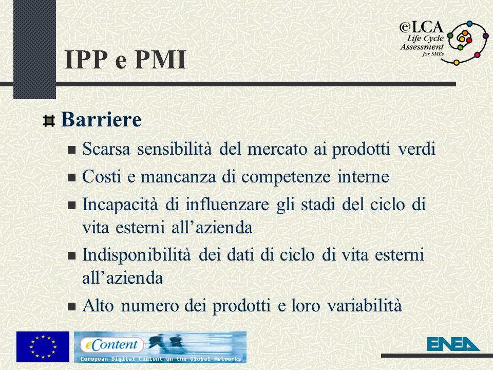 IPP e PMI Barriere Scarsa sensibilità del mercato ai prodotti verdi