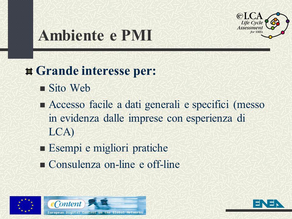 Ambiente e PMI Grande interesse per: Sito Web