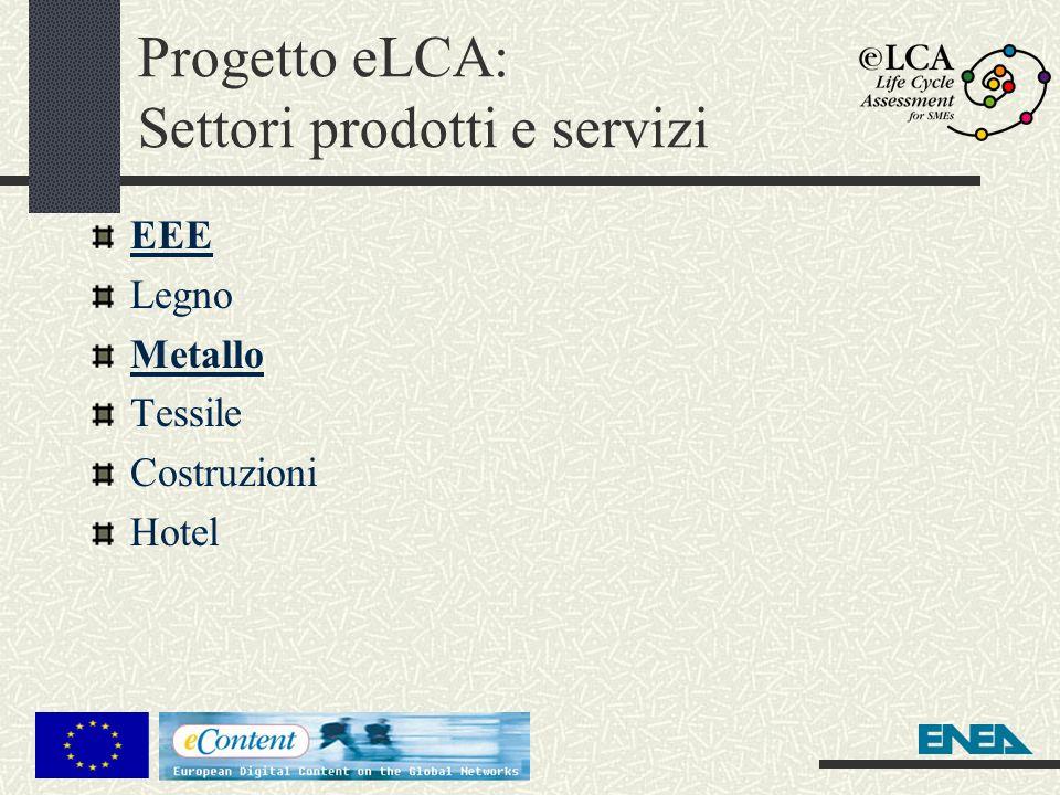 Progetto eLCA: Settori prodotti e servizi