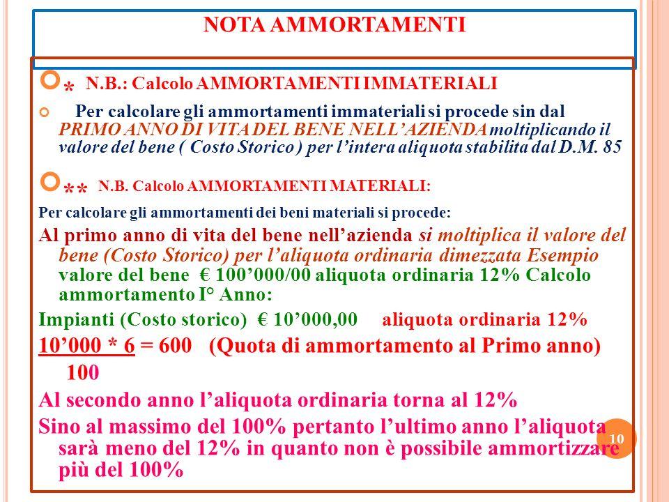 * N.B.: Calcolo AMMORTAMENTI IMMATERIALI