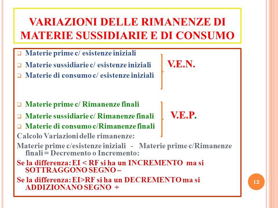 VARIAZIONI DELLE RIMANENZE DI MATERIE SUSSIDIARIE E DI CONSUMO