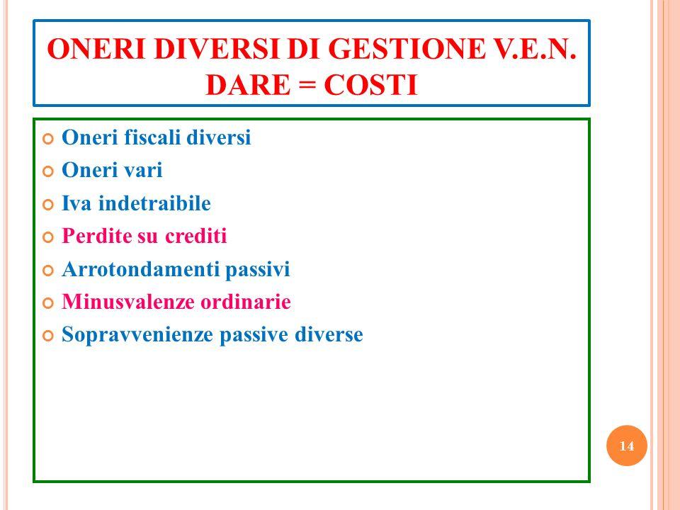 ONERI DIVERSI DI GESTIONE V.E.N. DARE = COSTI