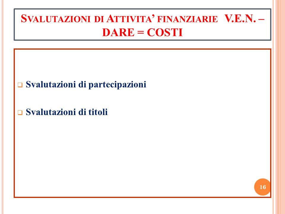 Svalutazioni di Attivita' finanziarie V.E.N. – DARE = COSTI