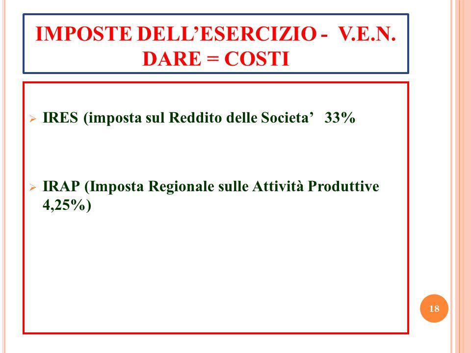 IMPOSTE DELL'ESERCIZIO - V.E.N. DARE = COSTI