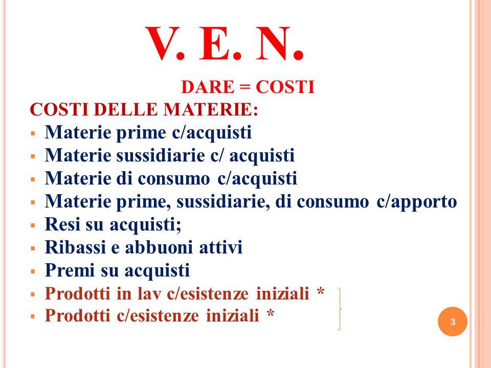 V. E. N. Materie prime c/acquisti Materie sussidiarie c/ acquisti